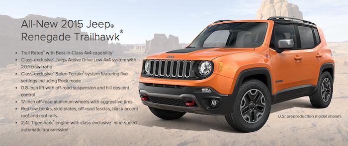 2015 Jeep Renegade Near Stamford CT