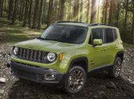 2016 Jeep Renegade 75th Anniversary Edition CT